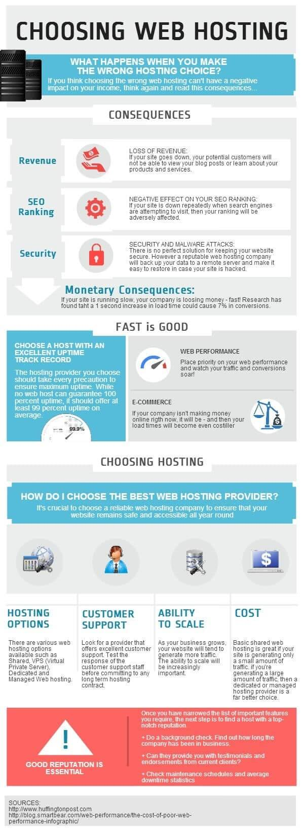 What happens when you make the wrong web hosting choice