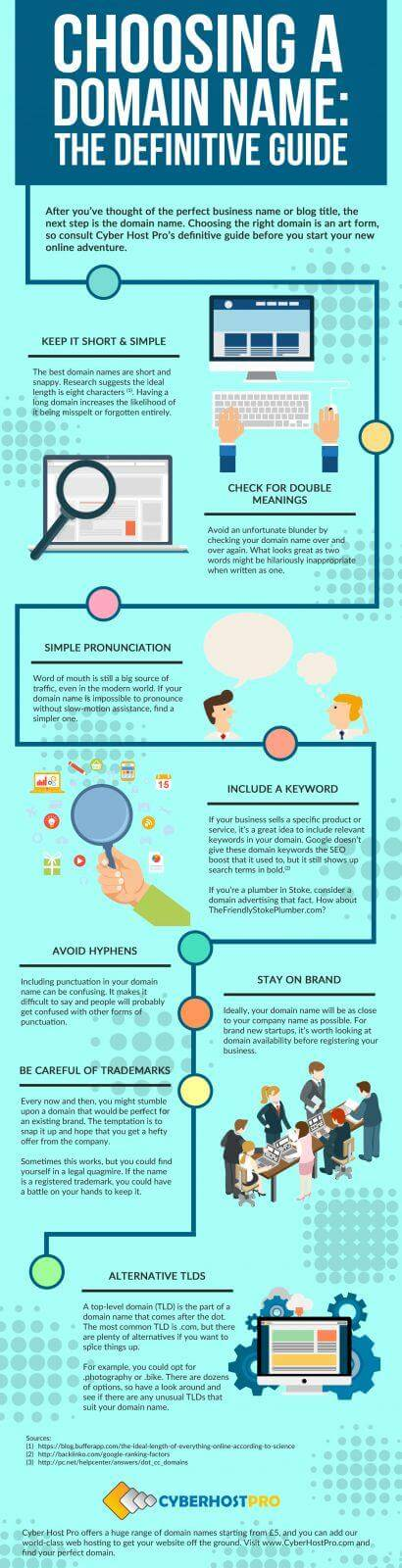 Infographic with tips on domain registration