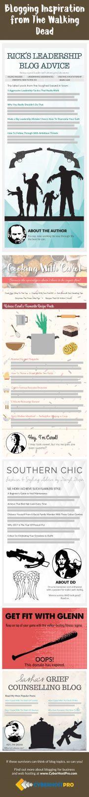 Walking Dead blog inspiration infographic